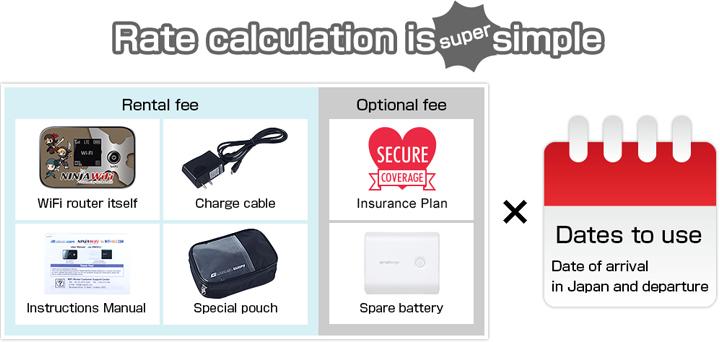 Price Plan